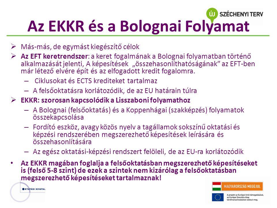 Az EKKR és a Bolognai Folyamat