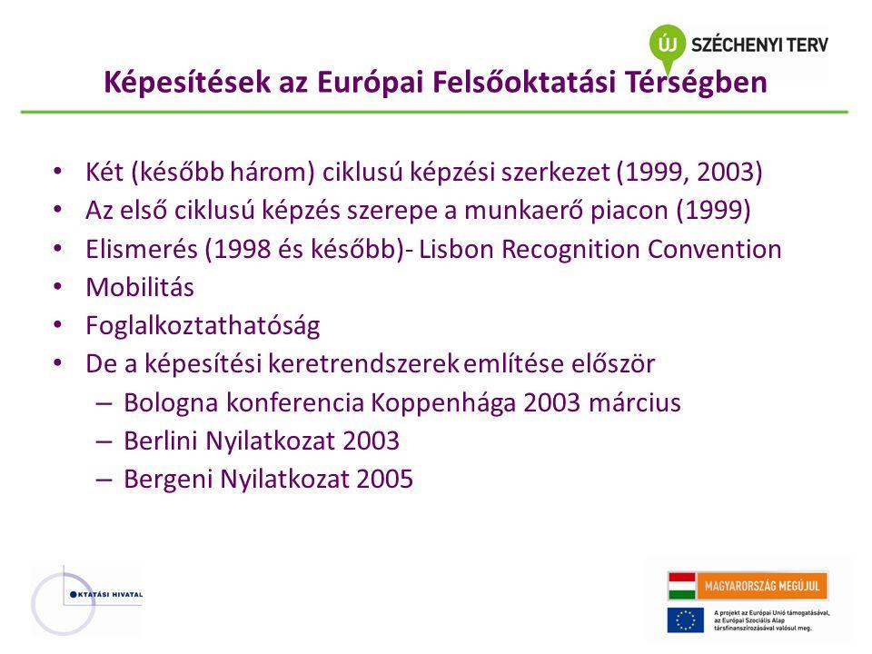 Képesítések az Európai Felsőoktatási Térségben