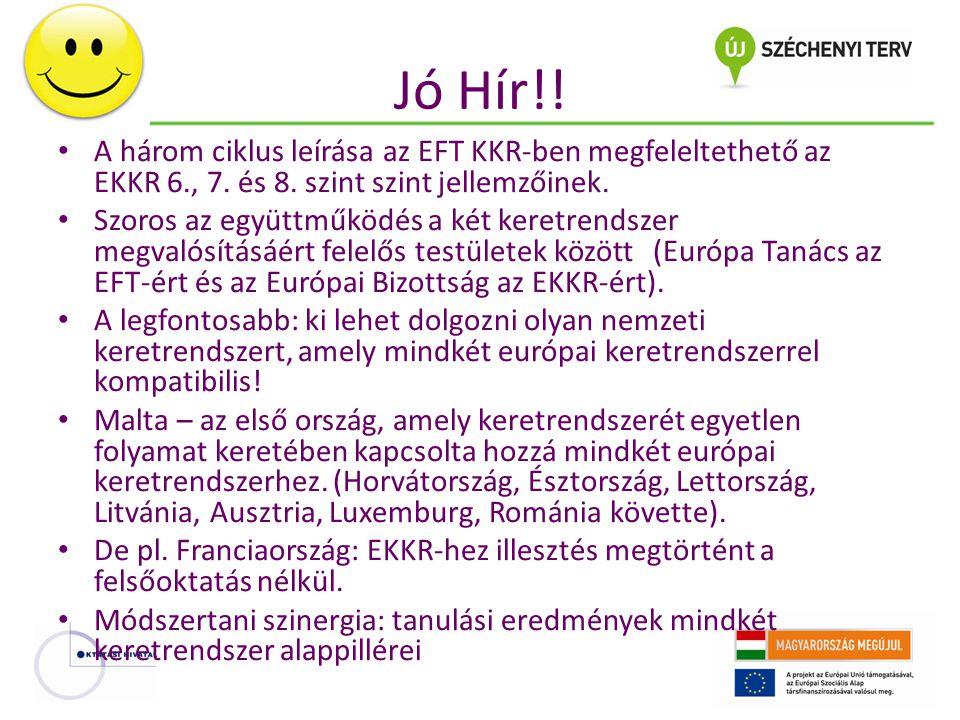Jó Hír!! A három ciklus leírása az EFT KKR-ben megfeleltethető az EKKR 6., 7. és 8. szint szint jellemzőinek.