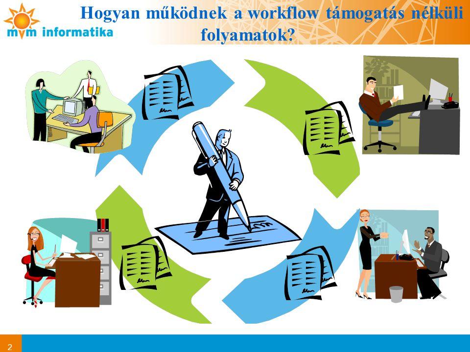 Hogyan működnek a workflow támogatás nélküli folyamatok