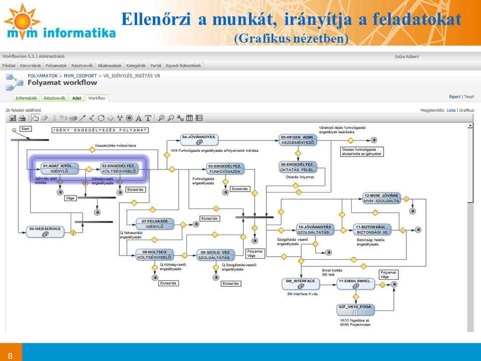 Ellenőrzi a munkát, irányítja a feladatokat (Grafikus nézetben)