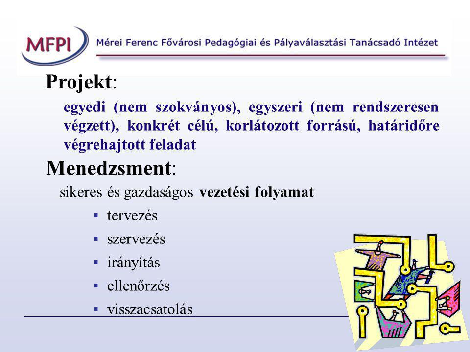 Projekt: Menedzsment: