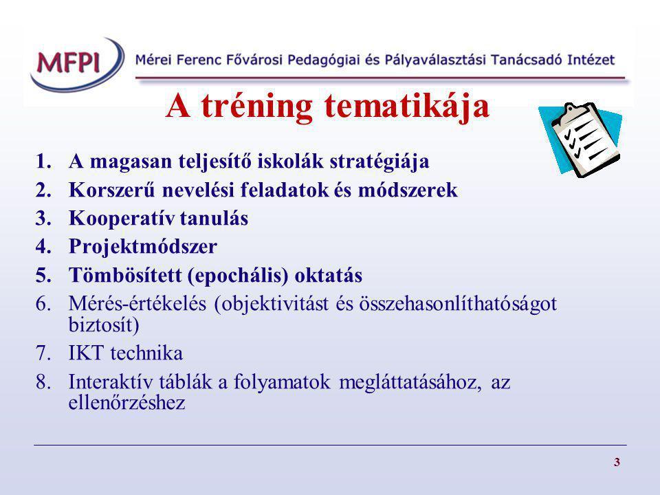 A tréning tematikája A magasan teljesítő iskolák stratégiája