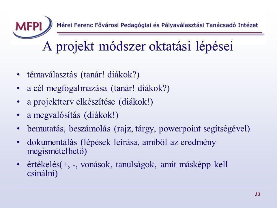 A projekt módszer oktatási lépései