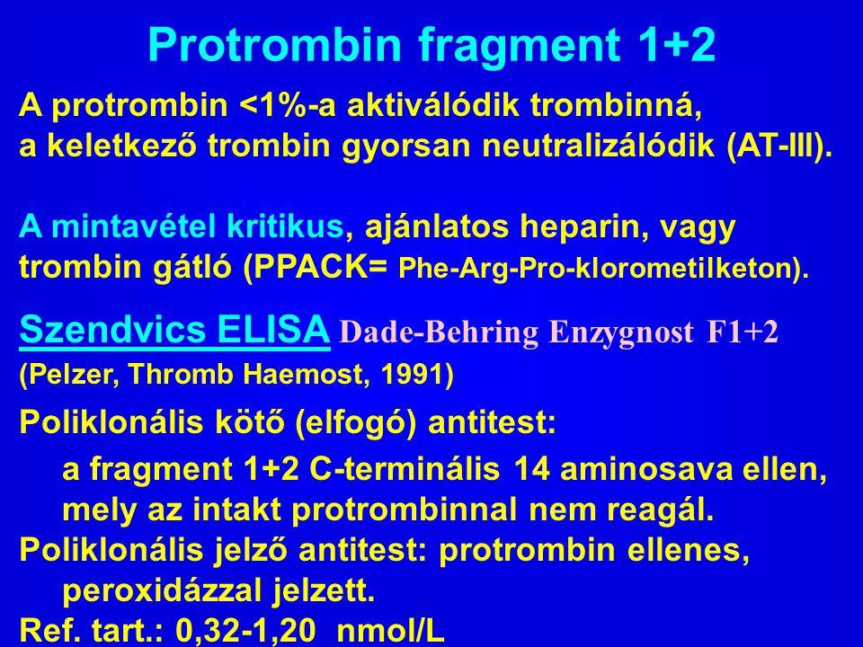 Protrombin fragment 1+2 Szendvics ELISA Dade-Behring Enzygnost F1+2