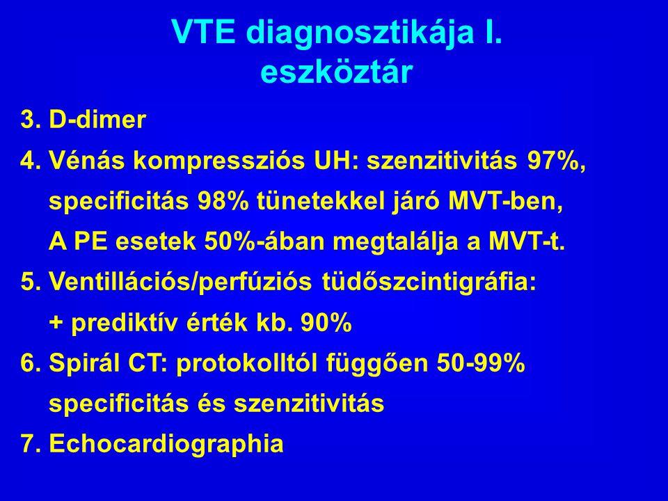 VTE diagnosztikája I. eszköztár