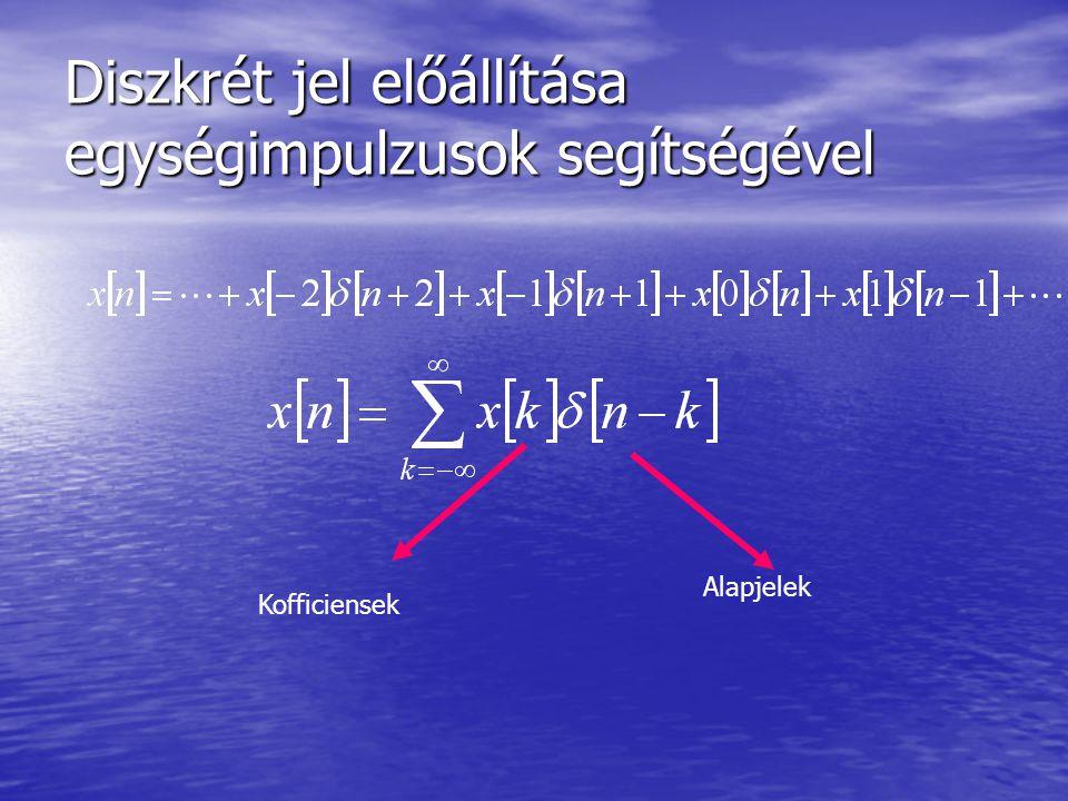 Diszkrét jel előállítása egységimpulzusok segítségével