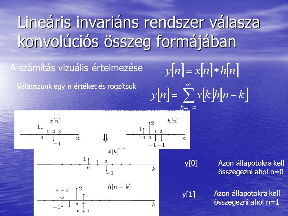 Lineáris invariáns rendszer válasza konvolúciós összeg formájában