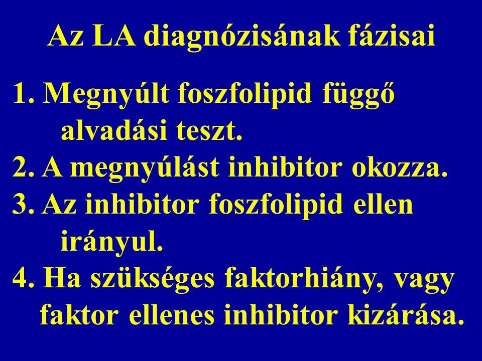 Az LA diagnózisának fázisai