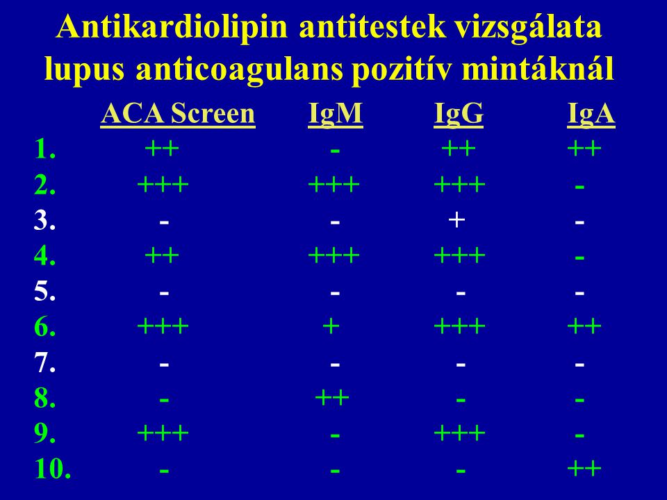 Antikardiolipin antitestek vizsgálata