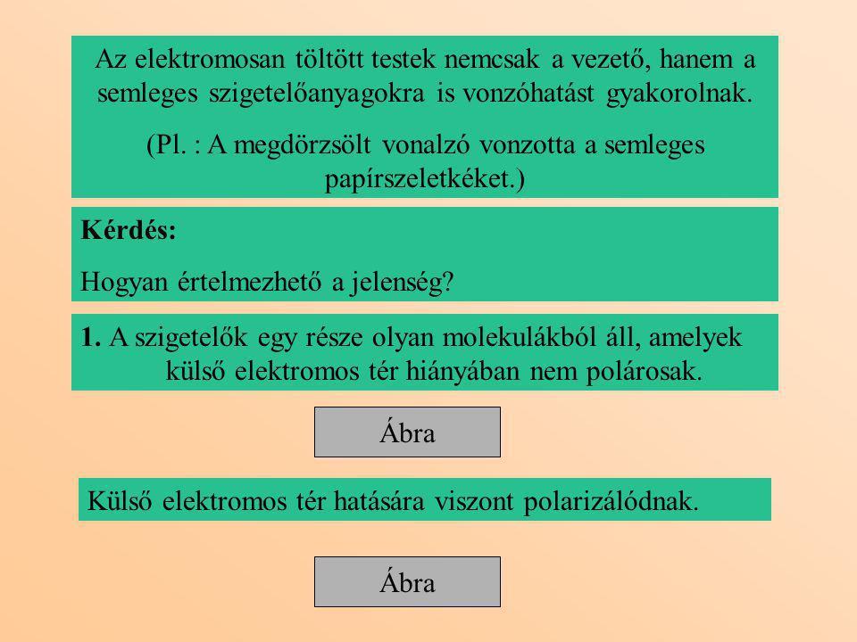 (Pl. : A megdörzsölt vonalzó vonzotta a semleges papírszeletkéket.)