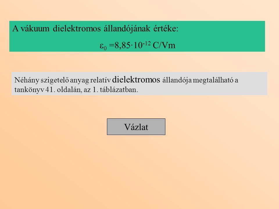 A vákuum dielektromos állandójának értéke: 0 =8,85·10-12 C/Vm