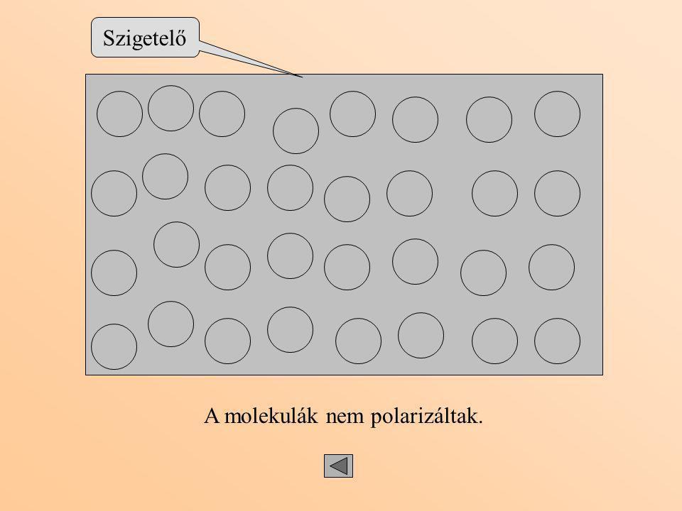 A molekulák nem polarizáltak.