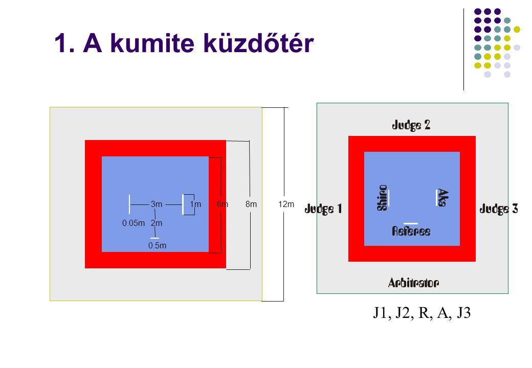 1. A kumite küzdőtér 3m 1m 6m 8m 12m 0.05m 2m 0.5m J1, J2, R, A, J3