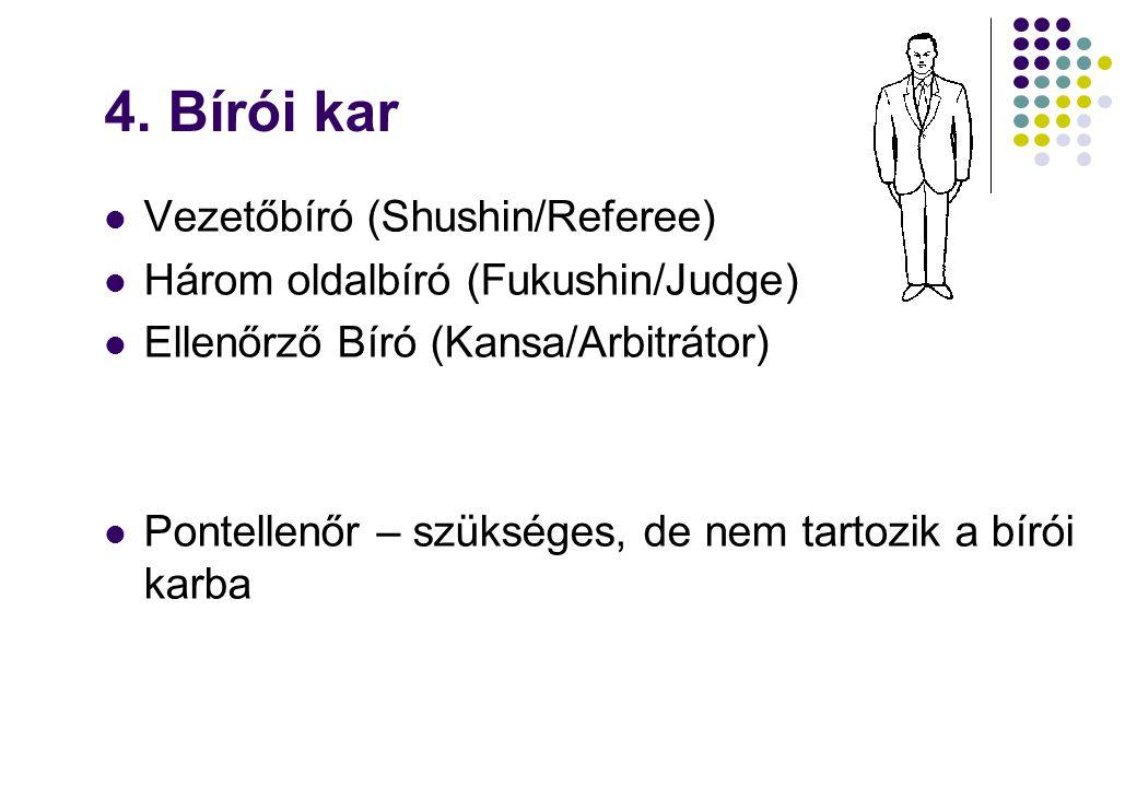 4. Bírói kar Vezetőbíró (Shushin/Referee)