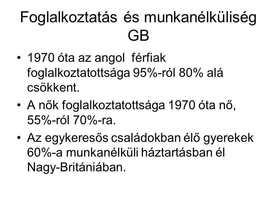 Foglalkoztatás és munkanélküliség GB