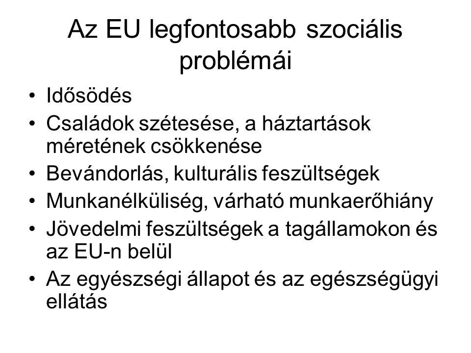 Az EU legfontosabb szociális problémái