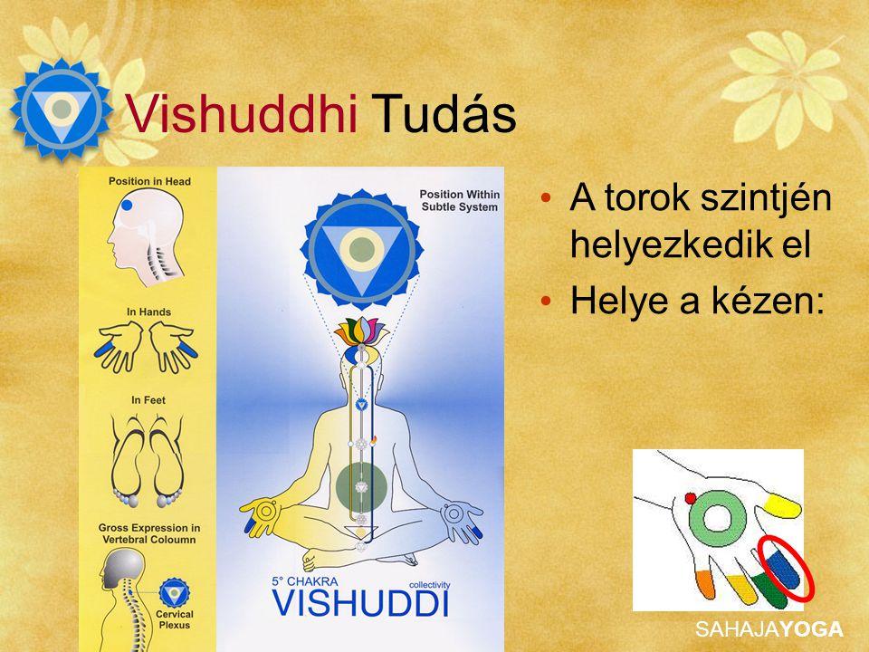 Vishuddhi Tudás A torok szintjén helyezkedik el Helye a kézen: