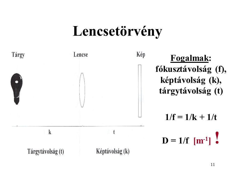 Fogalmak: fókusztávolság (f), képtávolság (k), tárgytávolság (t)