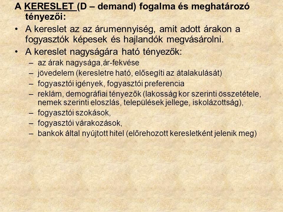 A KERESLET (D – demand) fogalma és meghatározó tényezői: