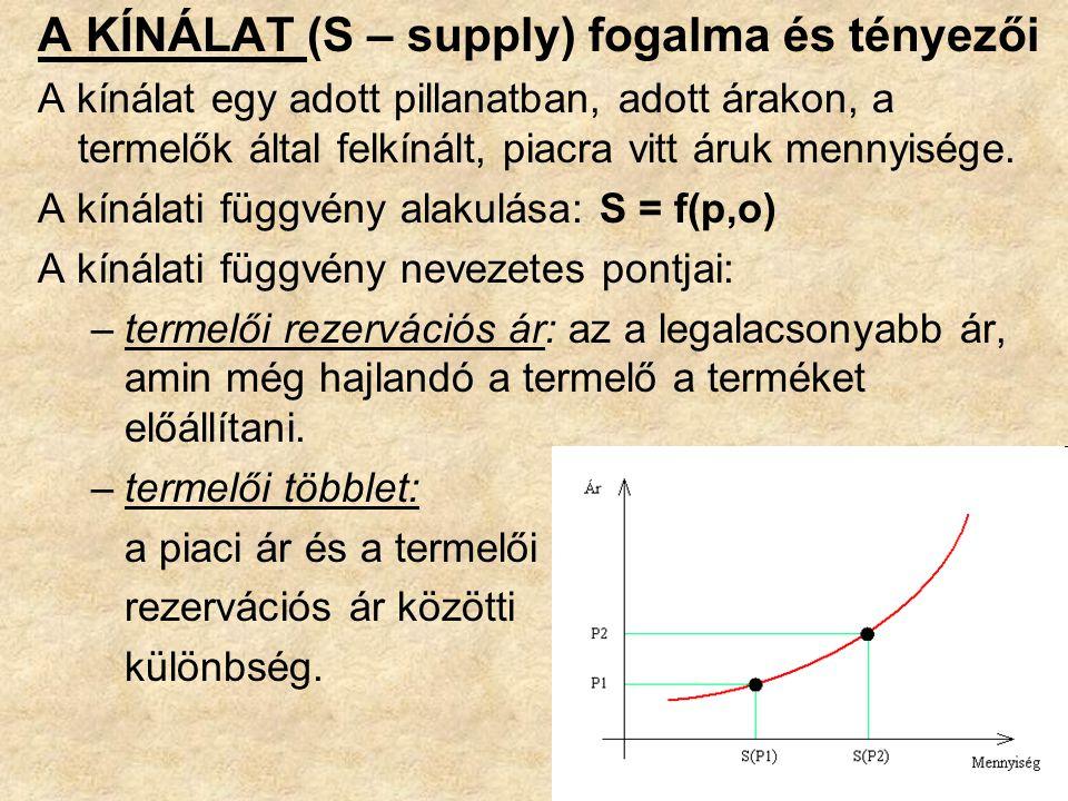 A KÍNÁLAT (S – supply) fogalma és tényezői