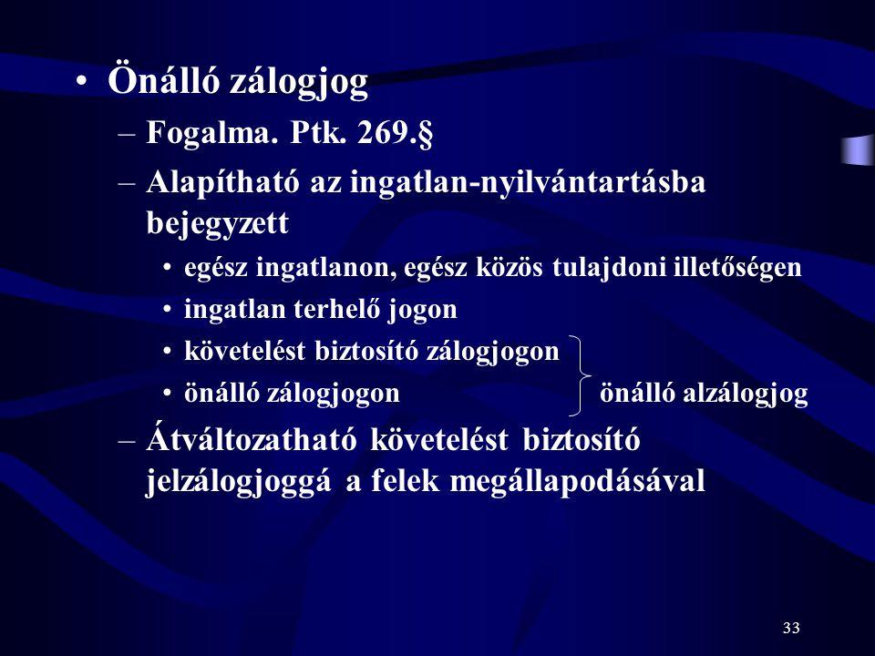 Önálló zálogjog Fogalma. Ptk. 269.§