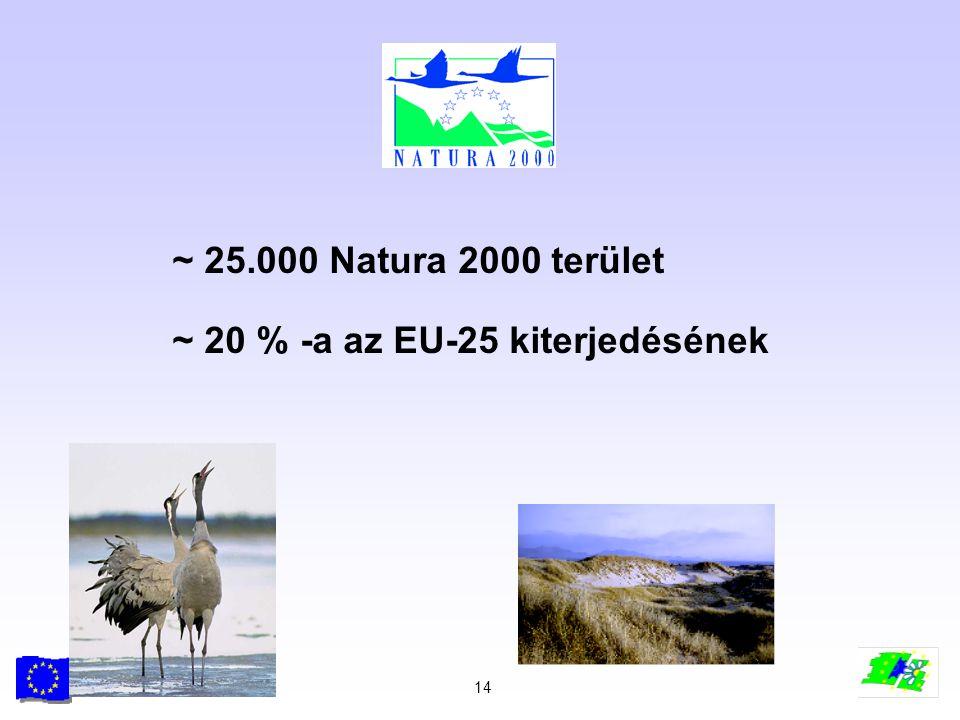 ~ 25.000 Natura 2000 terület ~ 20 % -a az EU-25 kiterjedésének