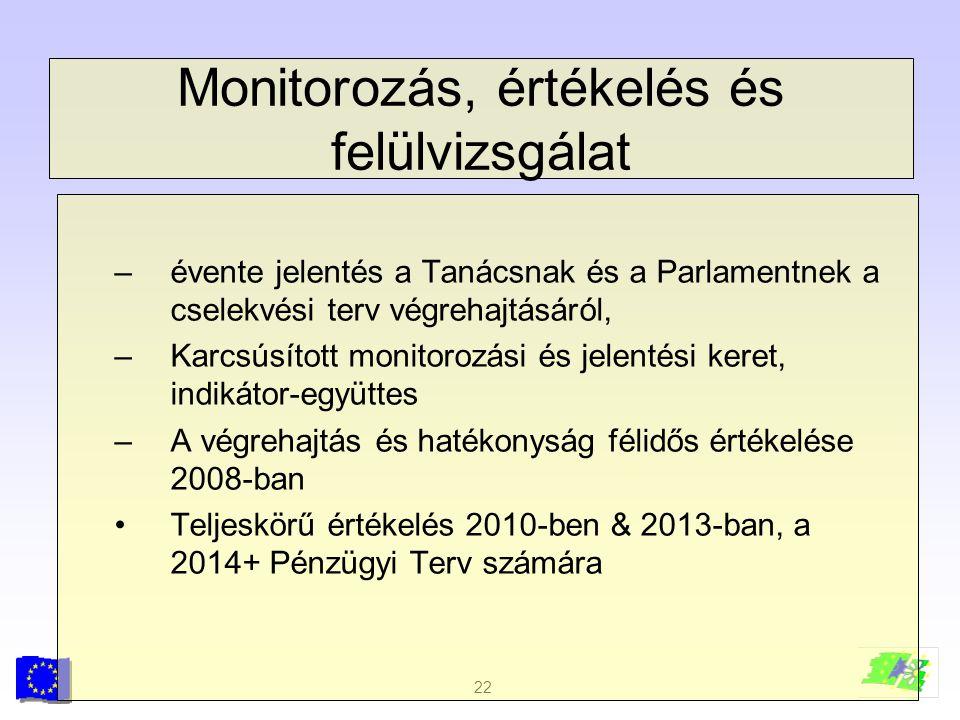 Monitorozás, értékelés és felülvizsgálat
