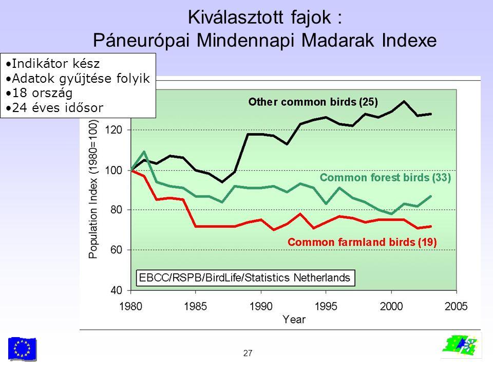Kiválasztott fajok : Páneurópai Mindennapi Madarak Indexe