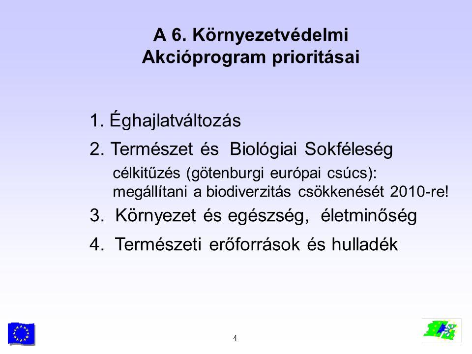A 6. Környezetvédelmi Akcióprogram prioritásai