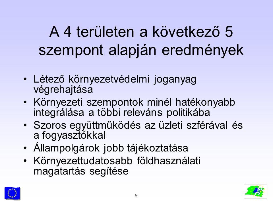 A 4 területen a következő 5 szempont alapján eredmények