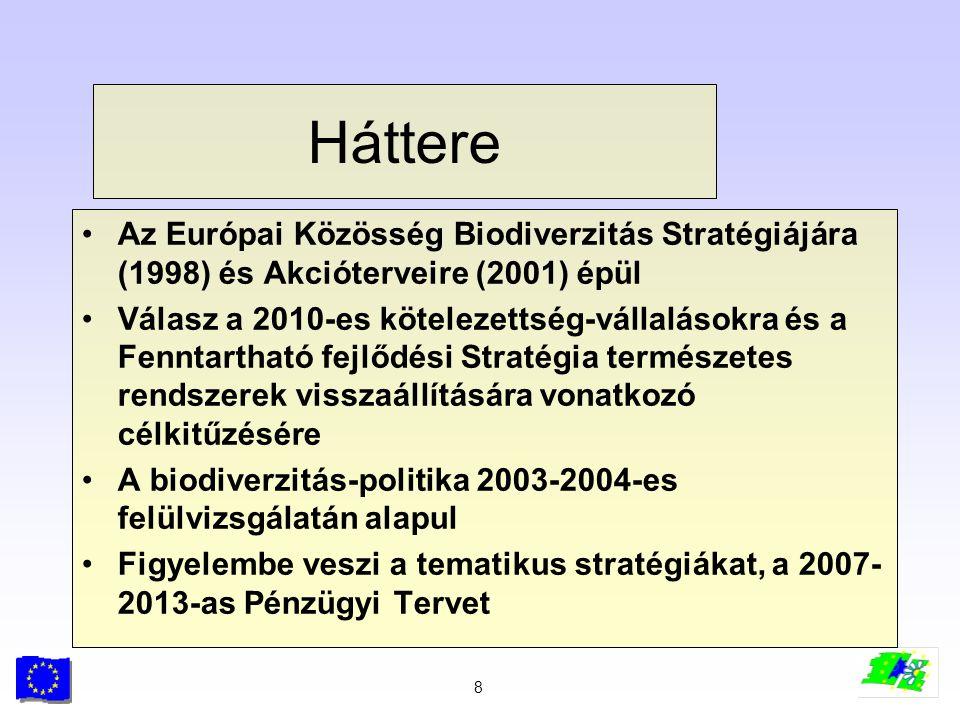 Háttere Az Európai Közösség Biodiverzitás Stratégiájára (1998) és Akcióterveire (2001) épül.