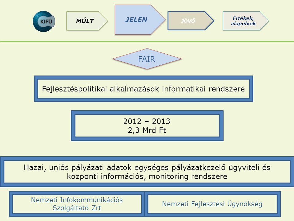 Fejlesztéspolitikai alkalmazások informatikai rendszere