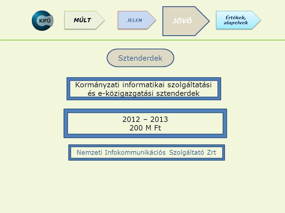 Kormányzati informatikai szolgáltatási és e-közigazgatási sztenderdek