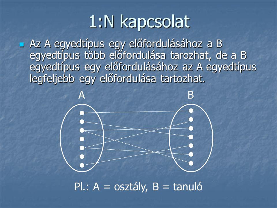 Pl.: A = osztály, B = tanuló
