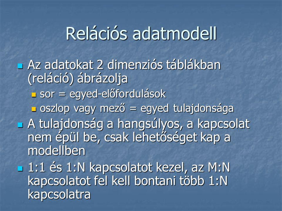 Relációs adatmodell Az adatokat 2 dimenziós táblákban (reláció) ábrázolja. sor = egyed-előfordulások.