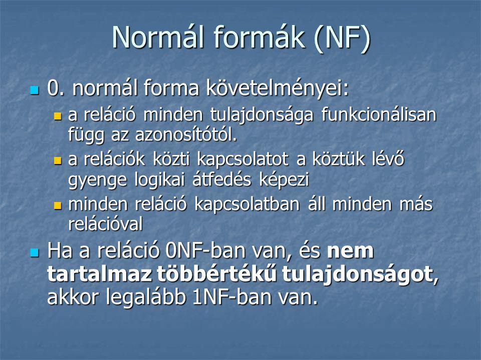 Normál formák (NF) 0. normál forma követelményei: