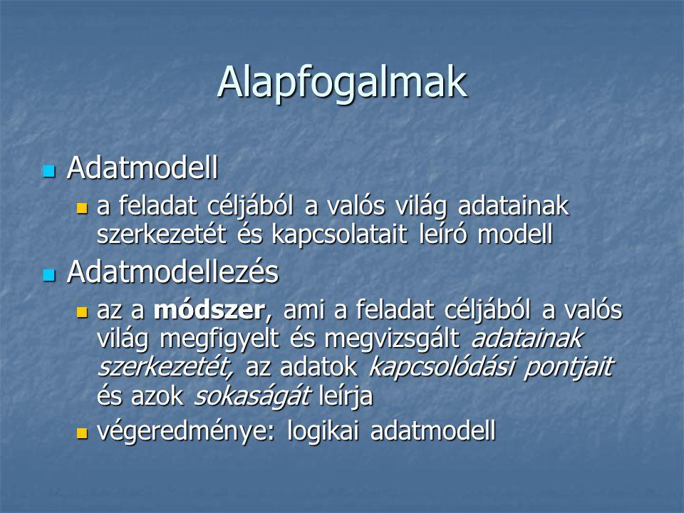 Alapfogalmak Adatmodell Adatmodellezés