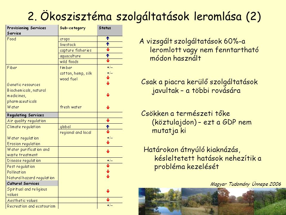 2. Ökoszisztéma szolgáltatások leromlása (2)