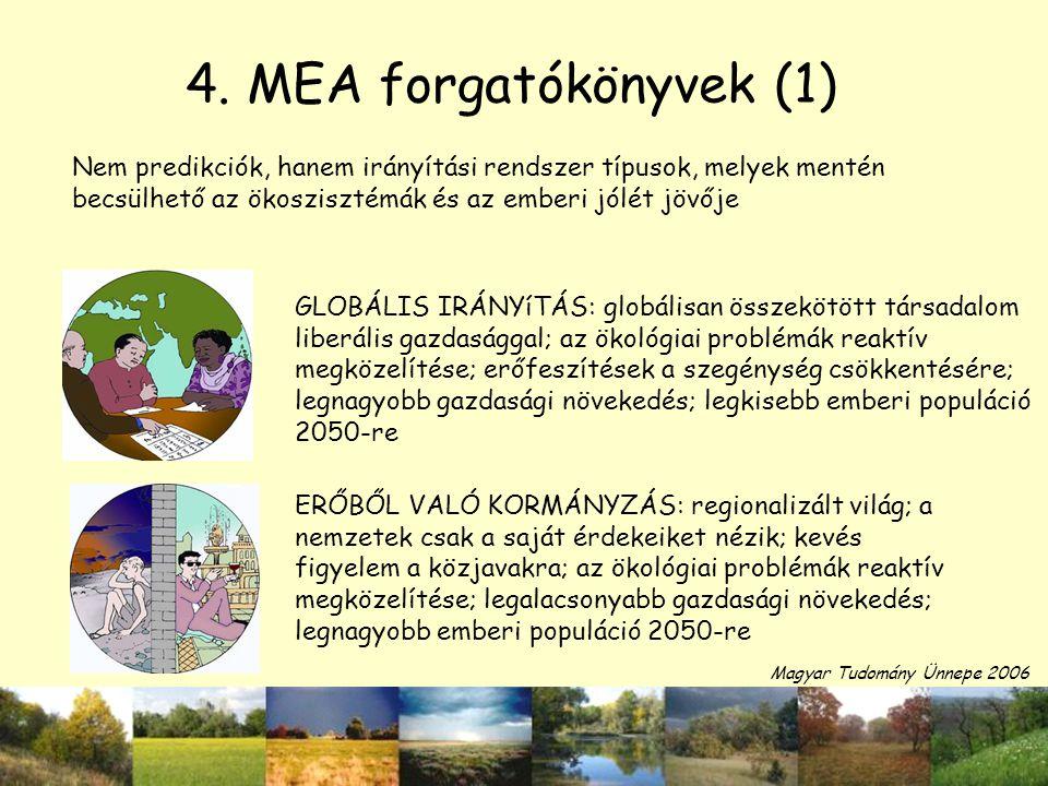 4. MEA forgatókönyvek (1) Nem predikciók, hanem irányítási rendszer típusok, melyek mentén becsülhető az ökoszisztémák és az emberi jólét jövője.