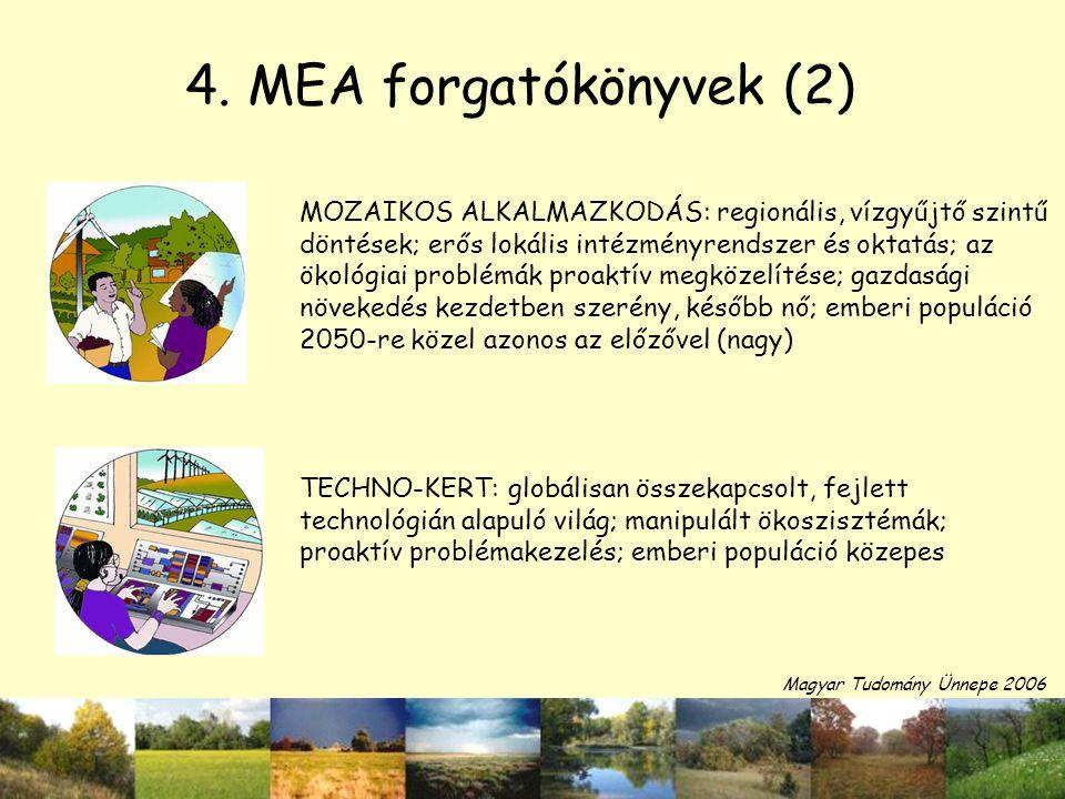 4. MEA forgatókönyvek (2)