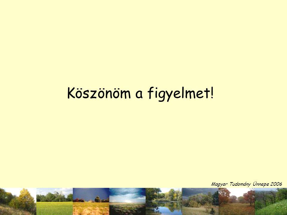 Köszönöm a figyelmet! Magyar Tudomány Ünnepe 2006