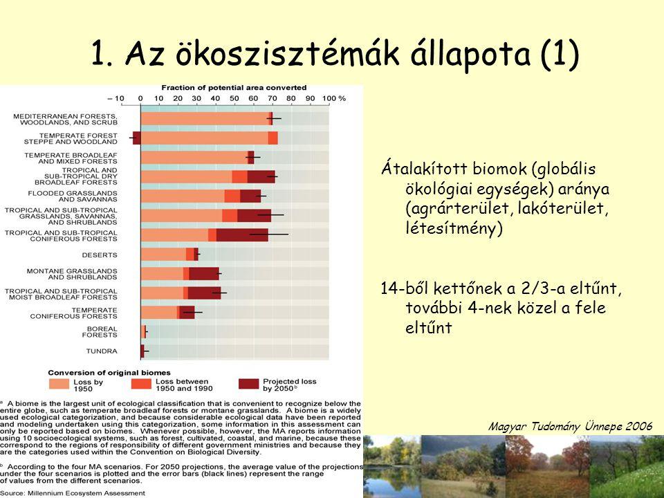 1. Az ökoszisztémák állapota (1)