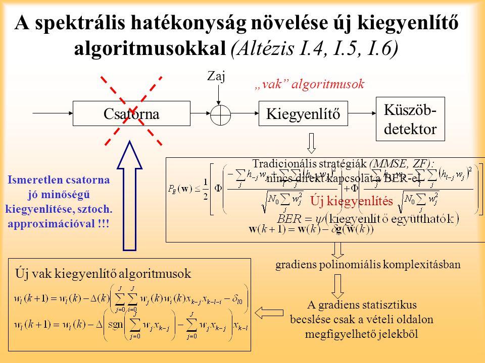 A spektrális hatékonyság növelése új kiegyenlítő algoritmusokkal (Altézis I.4, I.5, I.6)