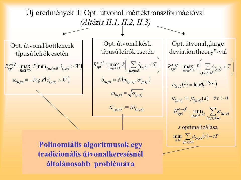 Új eredmények I: Opt. útvonal mértéktranszformációval (Altézis II