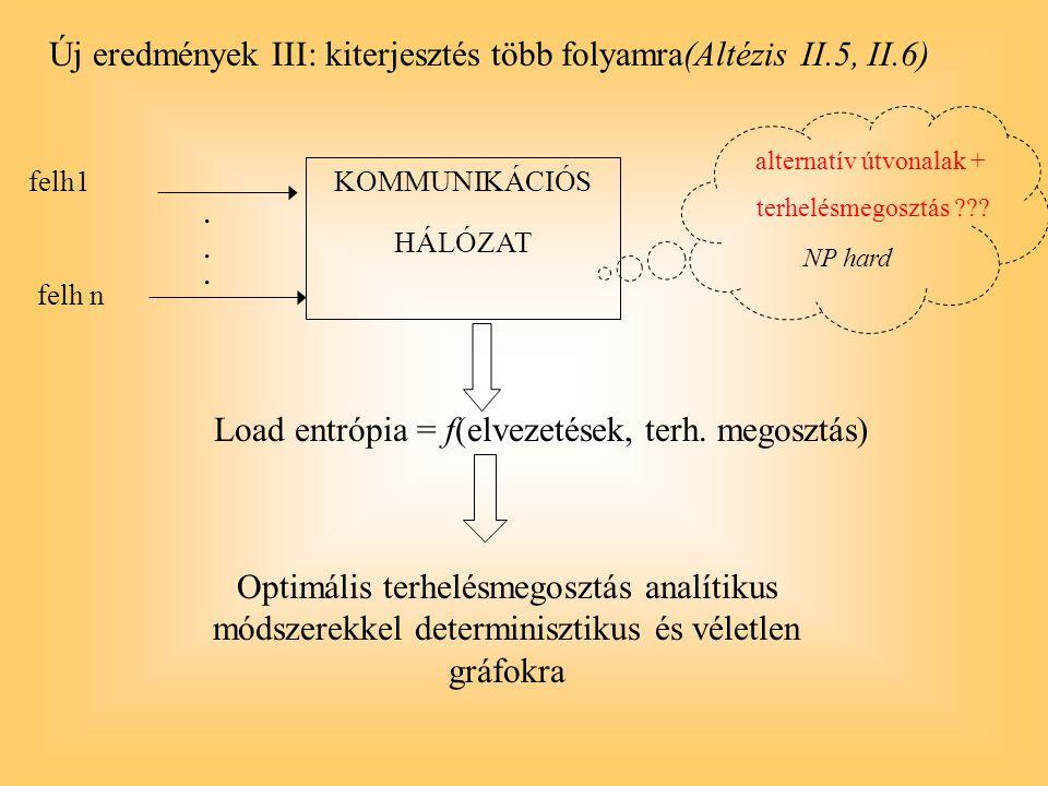 Új eredmények III: kiterjesztés több folyamra(Altézis II.5, II.6)