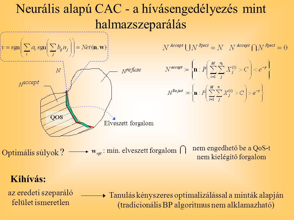 Neurális alapú CAC - a hívásengedélyezés mint halmazszeparálás