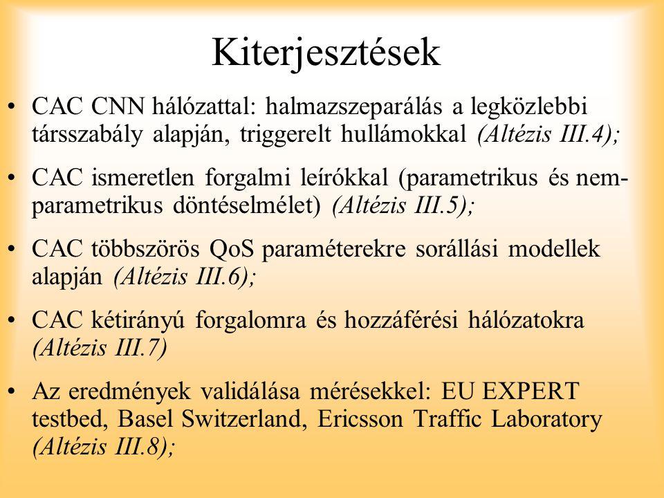 Kiterjesztések CAC CNN hálózattal: halmazszeparálás a legközlebbi társszabály alapján, triggerelt hullámokkal (Altézis III.4);