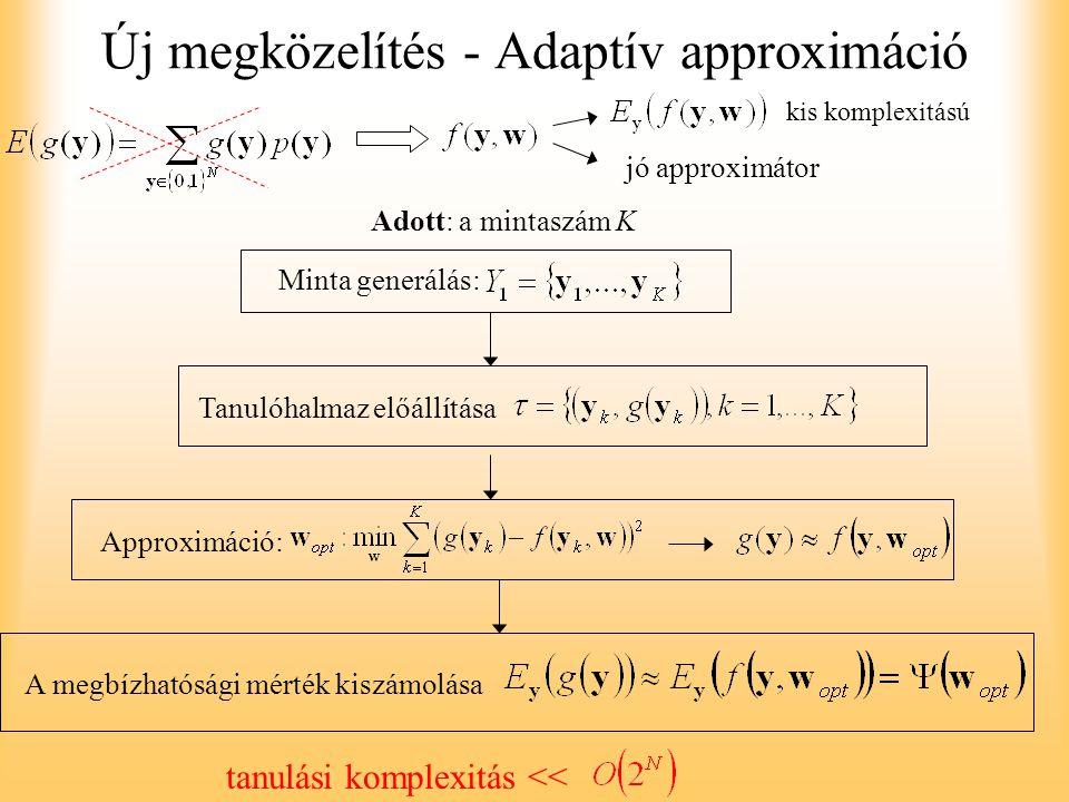 Új megközelítés - Adaptív approximáció