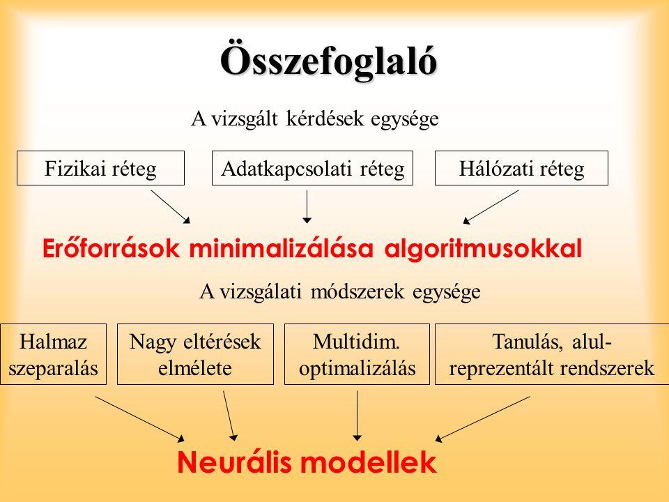 Összefoglaló Neurális modellek
